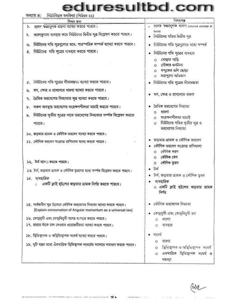 hsc-syllabus-of-physics-1st-paper-session-2013-2014_5